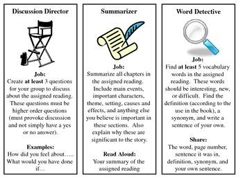 Literature Circle Job Description Bookmarks