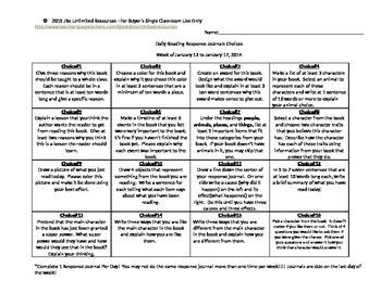 Daily Reading Response Journal Ideas Sheet