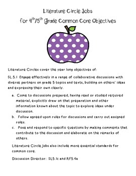 Literature Circle Jobs and Directions Fifth Grade Common Core Literacy Aligned