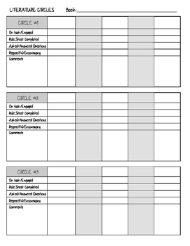 Literature Circle Observation Checklist
