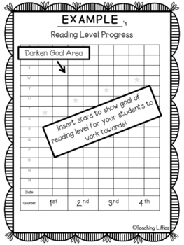 Fluency Data Graph