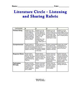 Literature Circle Participation Rubric