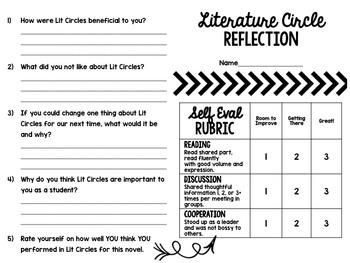 Editable Literature Circle Peer Feedback Slips and Reflection