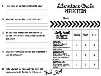 Editable Literature Circle Peer Feedback Slips and Reflection