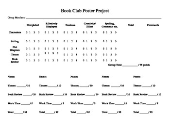 Literature Circle Project Rubric