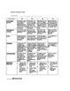 Literature Circle Project Rubrics *Matching Project Choice Menu Available