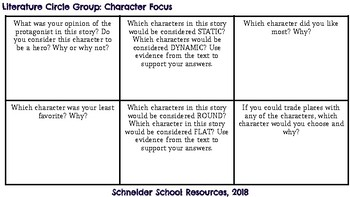 Literature Circle Questions for ANY Novel!