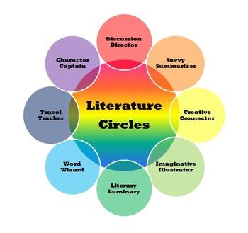 Literature Circle Role Sheets & Handouts
