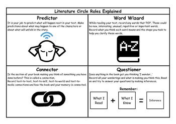 Literature Circle Role Sheets