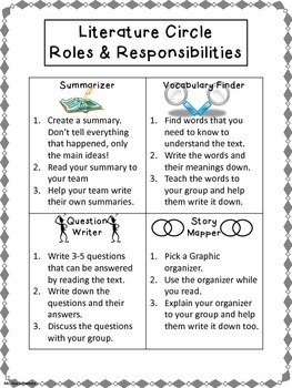 Literature Circle Roles and Graphic Organizer