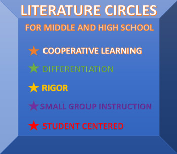 Literature Circle Roles and Student Directions