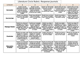 Literature Circle Rubric and Cards