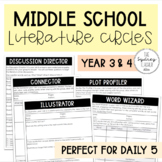Literature Circle Templates [Year 3 & 4] - Use with ANY text!