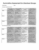 Literature Circle and Literature group assessment rurics