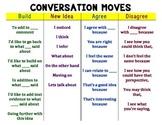Literature Circles: Conversation Transitions