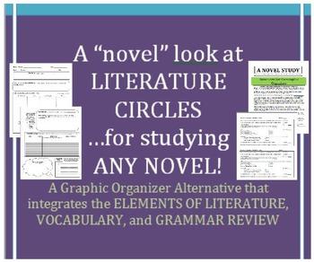 Novel Study for ANY Novel