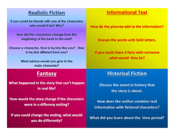 Literature Circles/Guided Reading: Genre Based Discussion Cards