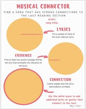 Literature Circles: Job Sheets