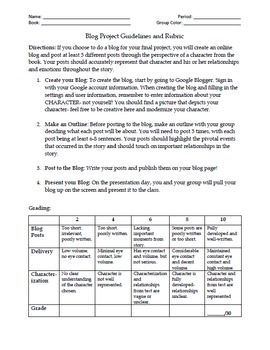 Literature Circles Kit For Any Book