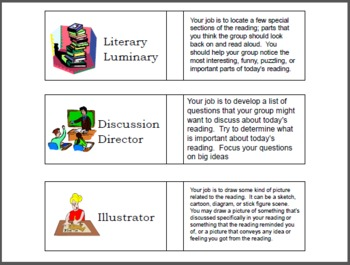 Literature Circles Packet (Forms and PPT Slideshow)