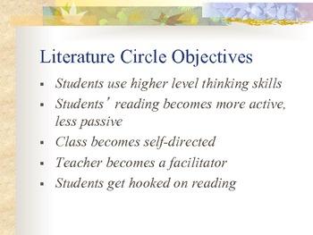 Literature Circles: Part I Structured & Self-Directed Literature Circles
