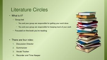 Literature Circles PowerPoint
