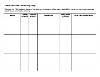 Literature Circles - Vocabulary Study
