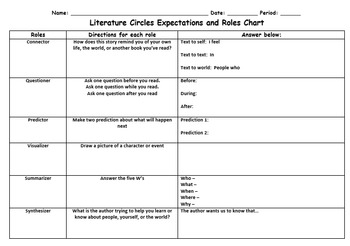 Literature Circles Writing Log and Group Roles Defined