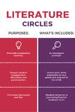 Literature Circles for Any Grade!
