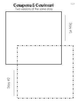 Compare & Contrast Story Map {FREEBIE}
