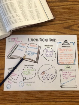 Literature Doodle Notes - for ANY Story