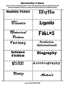 Literature Foldable - Characteristics of Genres