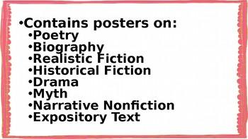 Literature Genre Posters