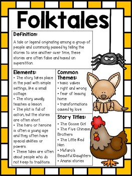 Literature Genre Posters - Set of 16 - Perfect for Intermediate Grades!