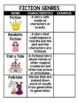 Literature Genres