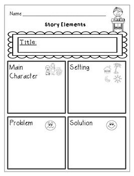 Literature & Informational Graphic Organizers (based on Common Core)