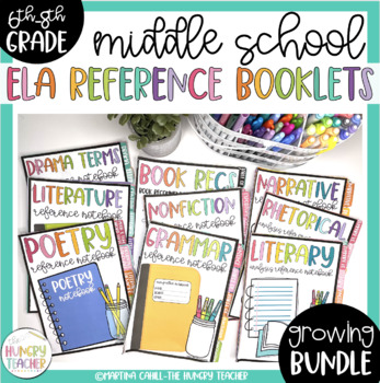 Literature, Non-Fiction, Writing, Grammar ELA Reference {6th, 7th, 8th CCSS}