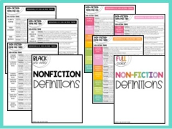 Literature, Non-Fiction, Writing, Grammar Reference Sheets {6th, 7th, 8th CCSS}