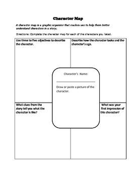 Literature Report Guide