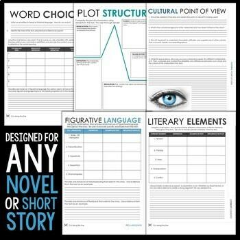 Literature Review Novel Unit Flipbook for ANY Novel: Grades 7-12 EDITABLE