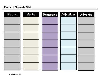 Literature Station: Parts of Speech Mat