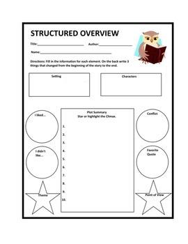 Literature Structured Overview