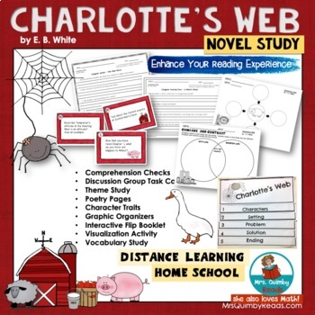 Charlotte's Web-Literature Writing Prompts - [Reader Response Pages]