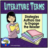 Literature Terms PowerPoint