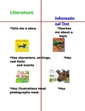 Literature Text vs. Informational Text Features