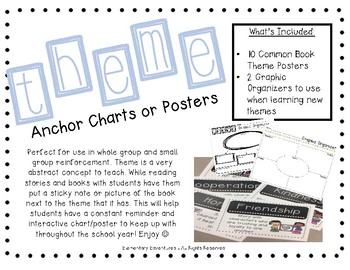Literature Theme Posters or Anchor Charts with Graphic Organizers