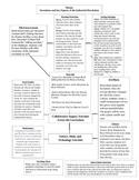 Literature Unit Outline