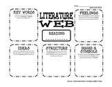 Literature Web Graphic Organizer for Novels or Poetry