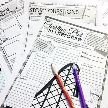 Literature Analysis Worksheets, Printable and Digital, Distance Learning