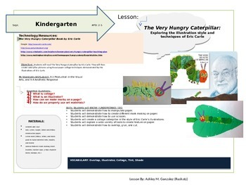 Literature and Art Integration Lesson-The Very Hungry Caterpillar